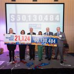 United Way of Greater Milwaukee & Waukesha County surpasses community campaign goals