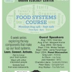 Groundwork Milwaukee announces new sustainable food systems course in cooperation with Urban Ecology Center